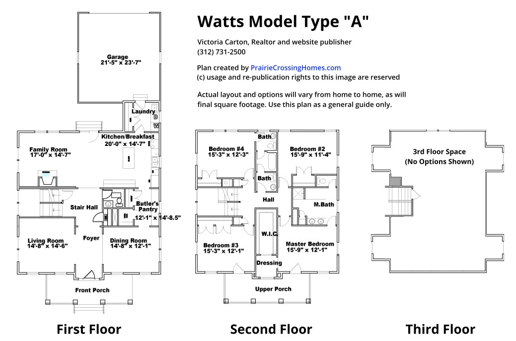 Watts Plan